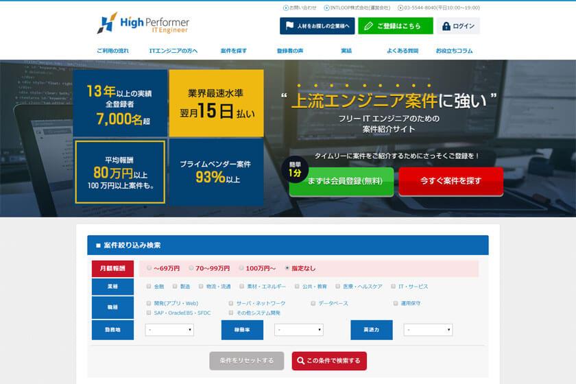 High-Performerの評判は?平均報酬80万円以上のハイパフォーマーを徹底調査!